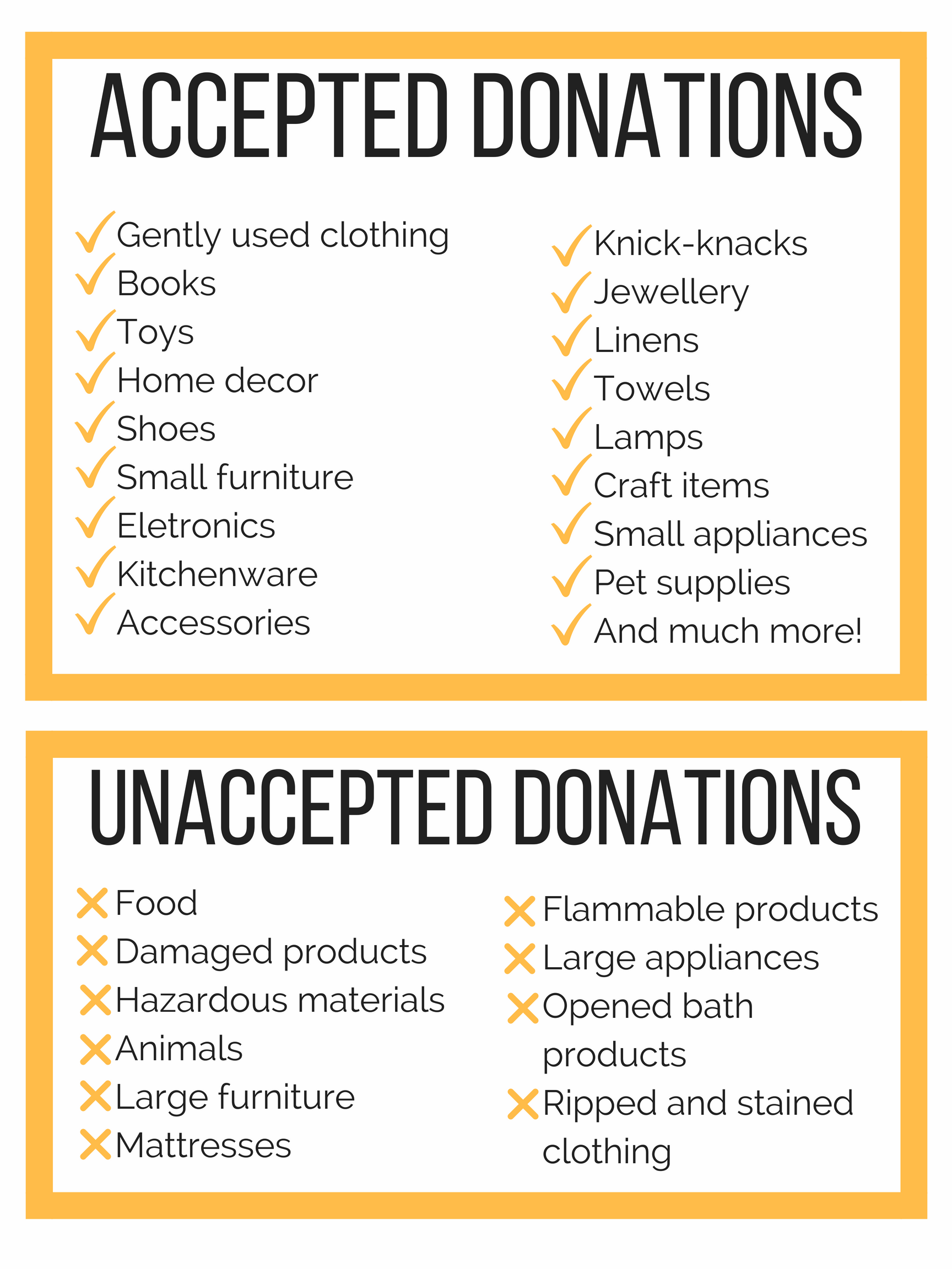 Accepted & unaccepted donations